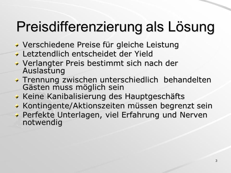 3 Preisdifferenzierung als Lösung Verschiedene Preise für gleiche Leistung Letztendlich entscheidet der Yield Verlangter Preis bestimmt sich nach der