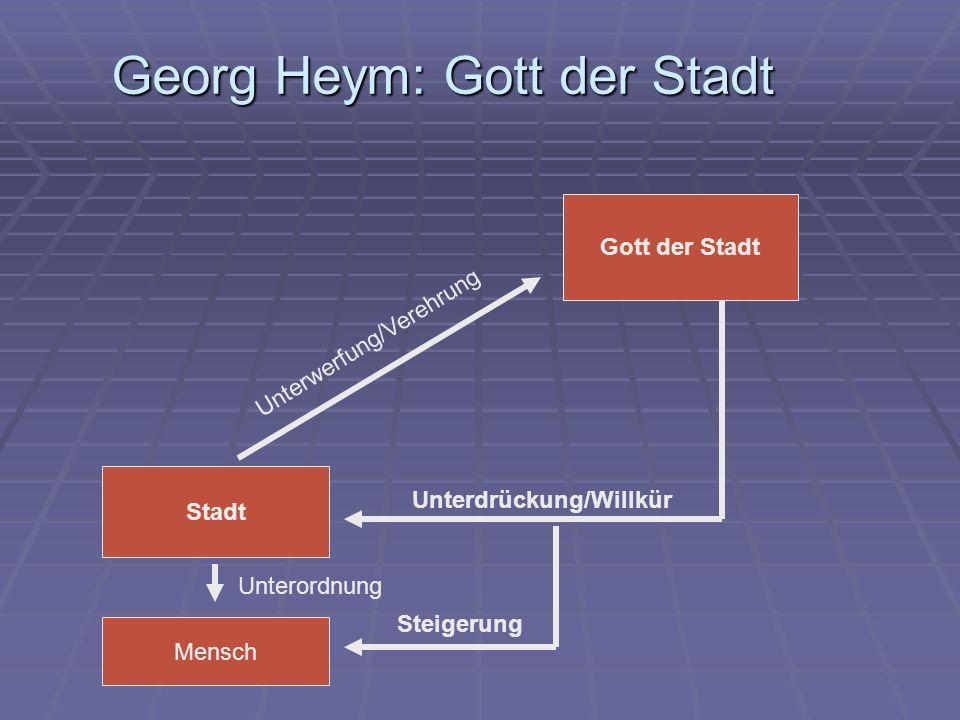 Georg Heym: Gott der Stadt Stadt Gott der Stadt Unterwerfung/Verehrung Unterdrückung/Willkür Mensch Steigerung Unterordnung