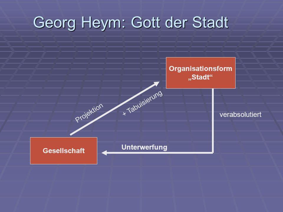 Georg Heym: Gott der Stadt Gesellschaft Organisationsform Stadt Projektion Unterwerfung + Tabuisierung verabsolutiert