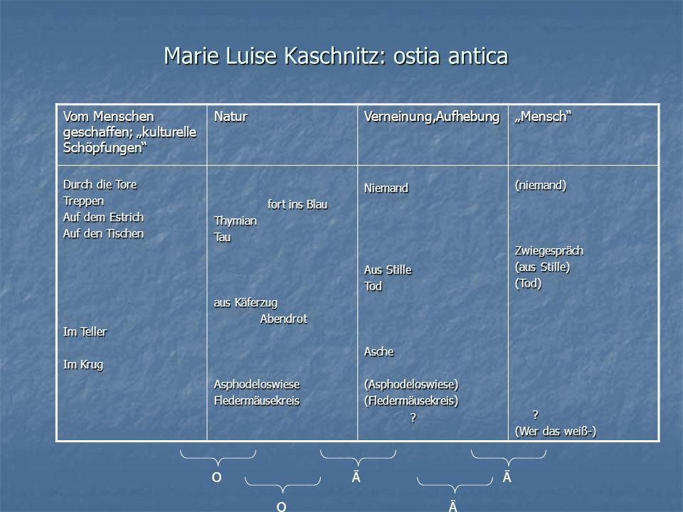 Marie Luise Kaschnitz: ostia antica Vom Menschen geschaffen; kulturelle Schöpfungen Durch die Tore Treppen Auf dem Estrich Auf den Tischen Im Teller I