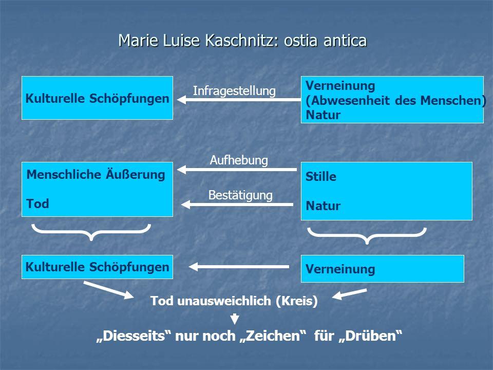 Marie Luise Kaschnitz: ostia antica Kulturelle Schöpfungen Verneinung (Abwesenheit des Menschen) Natur Infragestellung Menschliche Äußerung Tod Stille