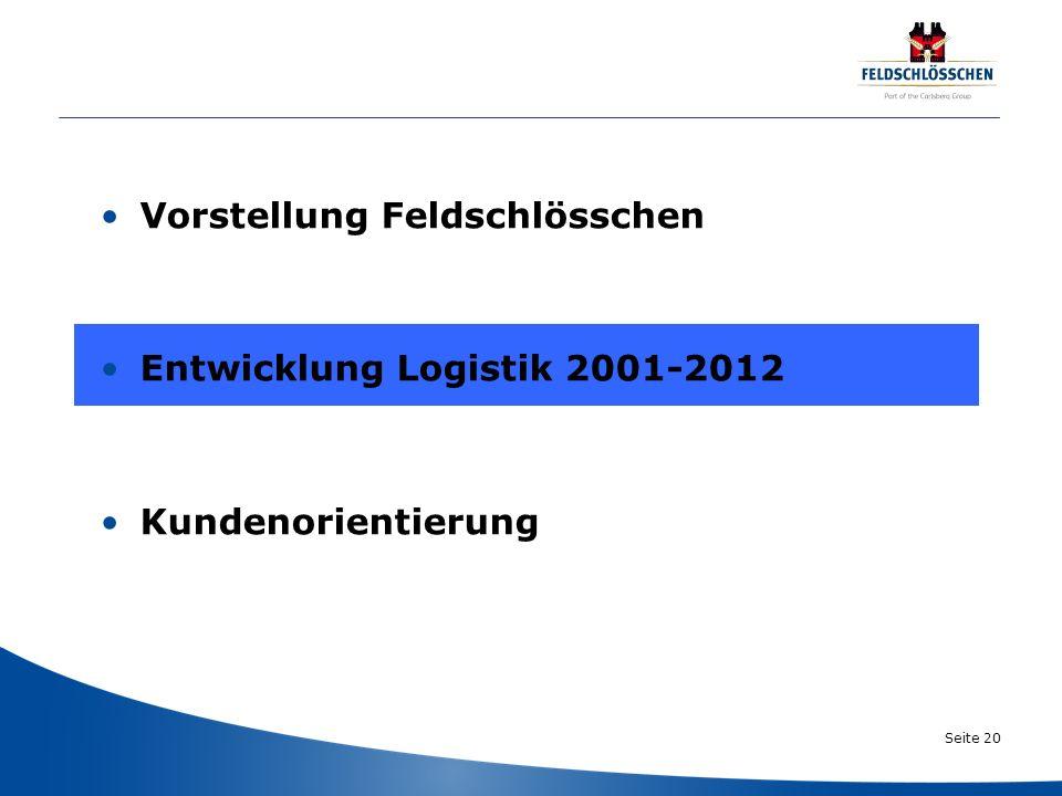 Seite 20 Vorstellung Feldschlösschen Entwicklung Logistik 2001-2012 Kundenorientierung