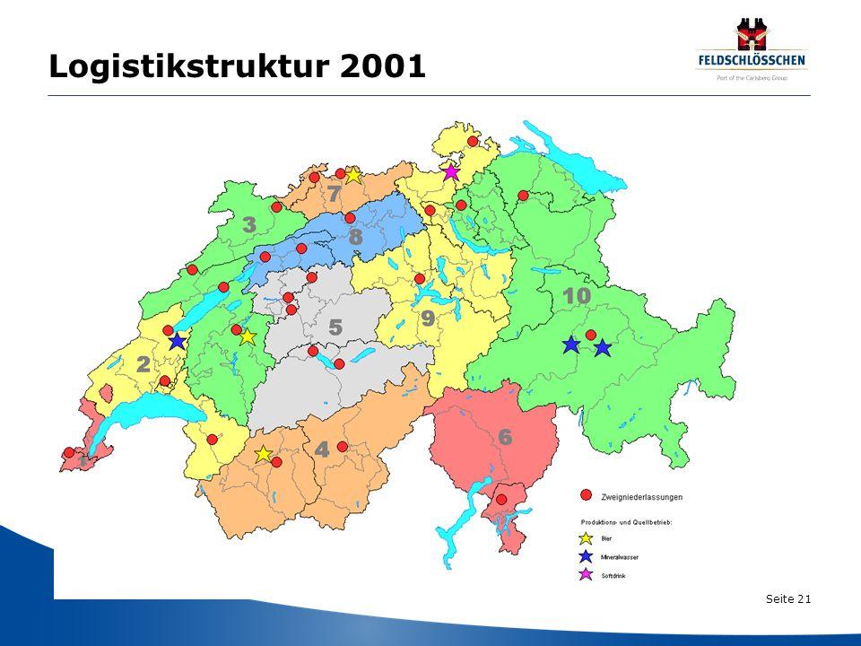 Seite 21 Logistikstruktur 2001