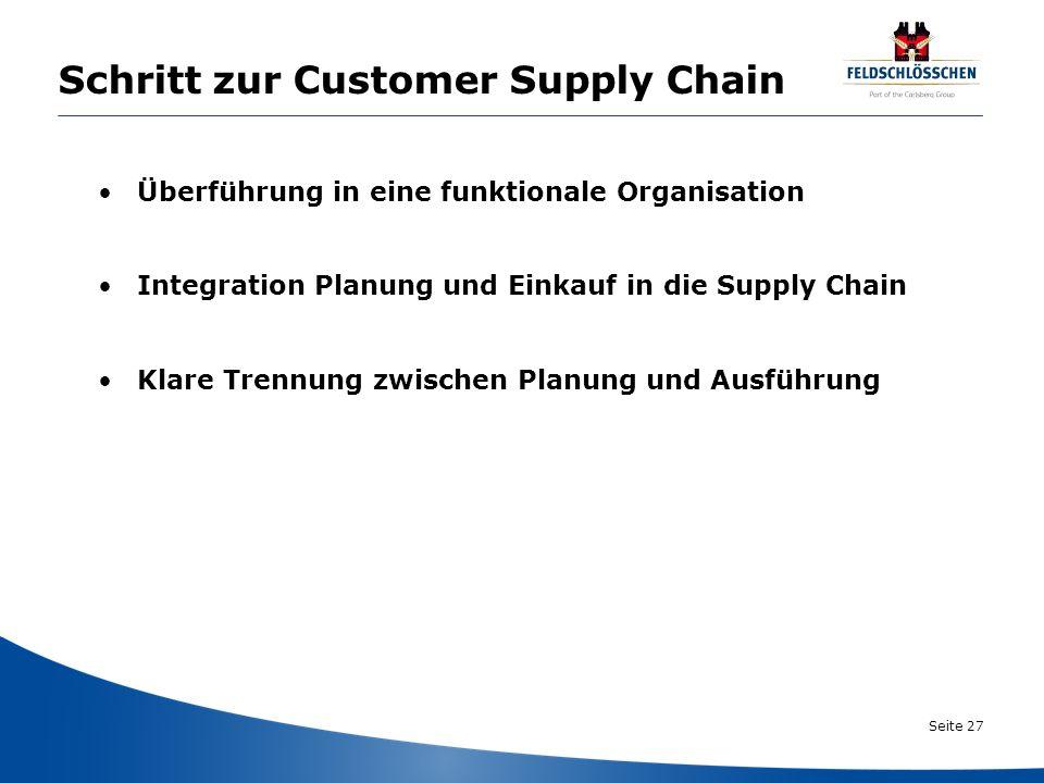 Seite 27 Schritt zur Customer Supply Chain Überführung in eine funktionale Organisation Integration Planung und Einkauf in die Supply Chain Klare Tren