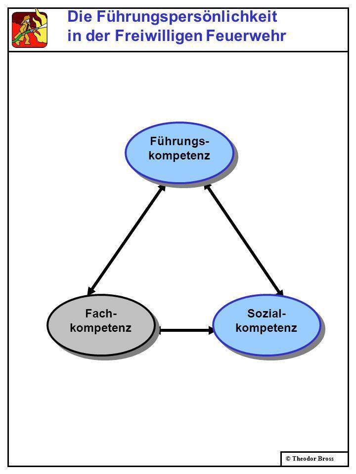© Theodor Bross Führungs- kompetenz Führungs- kompetenz Sozial- kompetenz Sozial- kompetenz Fach- kompetenz Fach- kompetenz Die Führungspersönlichkeit