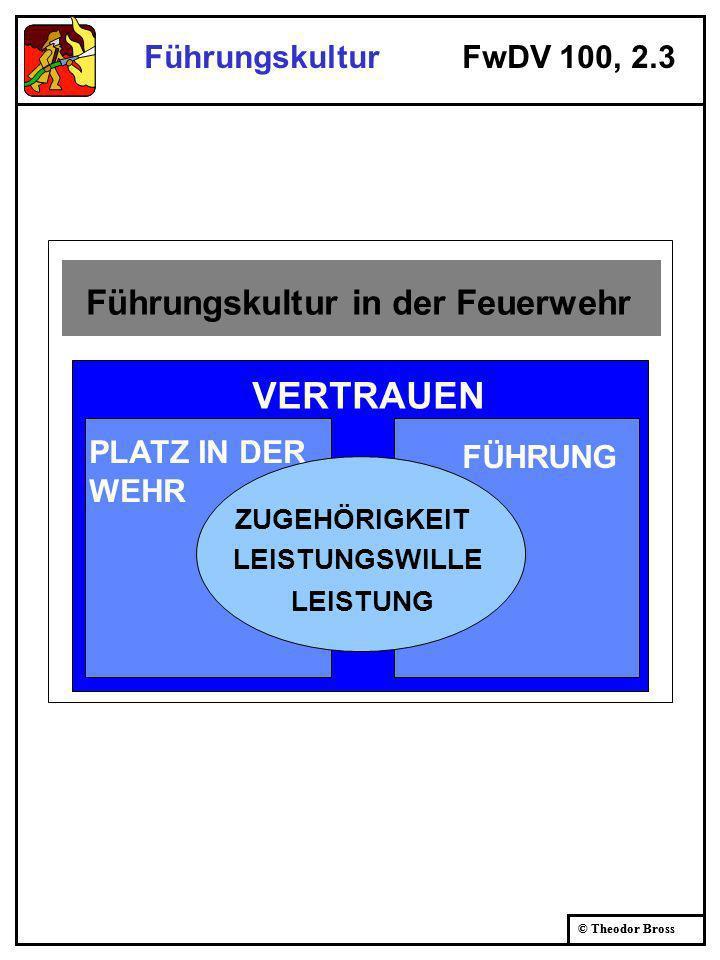 © Theodor Bross Führungskultur in der Feuerwehr VERTRAUEN PLATZ IN DER WEHR ZUGEHÖRIGKEIT LEISTUNGSWILLE LEISTUNG Führungskultur FwDV 100, 2.3 FÜHRUNG