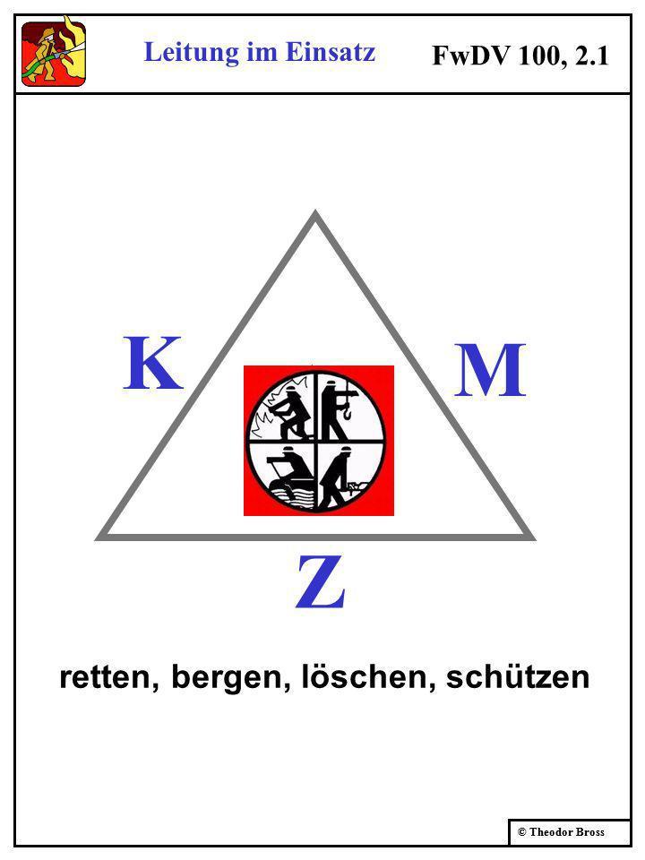 © Theodor Bross A Z K M Leitung im Einsatz FwDV 100, 2.1 retten, bergen, löschen, schützen