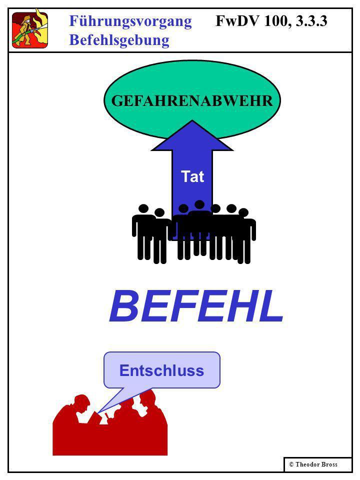 © Theodor Bross Führungsvorgang FwDV 100, 3.3.3 Befehlsgebung Entschluss GEFAHRENABWEHR BEFEHL Tat