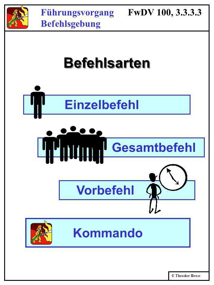 Vorbefehl Gesamtbefehl Einzelbefehl Kommando © Theodor Bross Führungsvorgang FwDV 100, 3.3.3.3 Befehlsgebung Befehlsarten