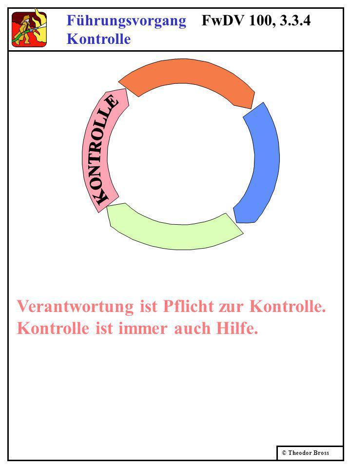 © Theodor Bross Verantwortung ist Pflicht zur Kontrolle. Kontrolle ist immer auch Hilfe. Führungsvorgang FwDV 100, 3.3.4 Kontrolle