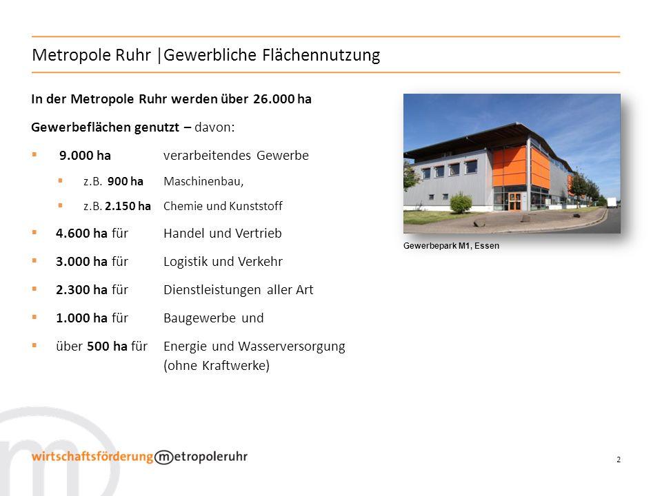 3 Metropole Ruhr |Gewerbliche Flächennutzung Auf den gewerblichen Flächen hält die Metropole Ruhr Standorte für jede wirtschaftliche Eignung bereit: 1.400 ha für kurzfristige Investitionen 500 ha für Industrie und Logistik 350 ha für regional tätige größere Betriebe 500 ha für kleinteiliges Gewerbe 150 ha für Technologie- und Businessparks Technologiestandort PhoenixWest, Dortmund