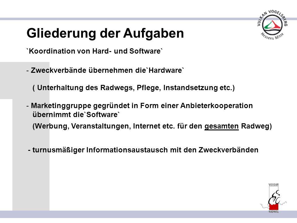 Gliederung der Aufgaben `Koordination von Hard- und Software` - Zweckverbände übernehmen die`Hardware` ( Unterhaltung des Radwegs, Pflege, Instandsetz
