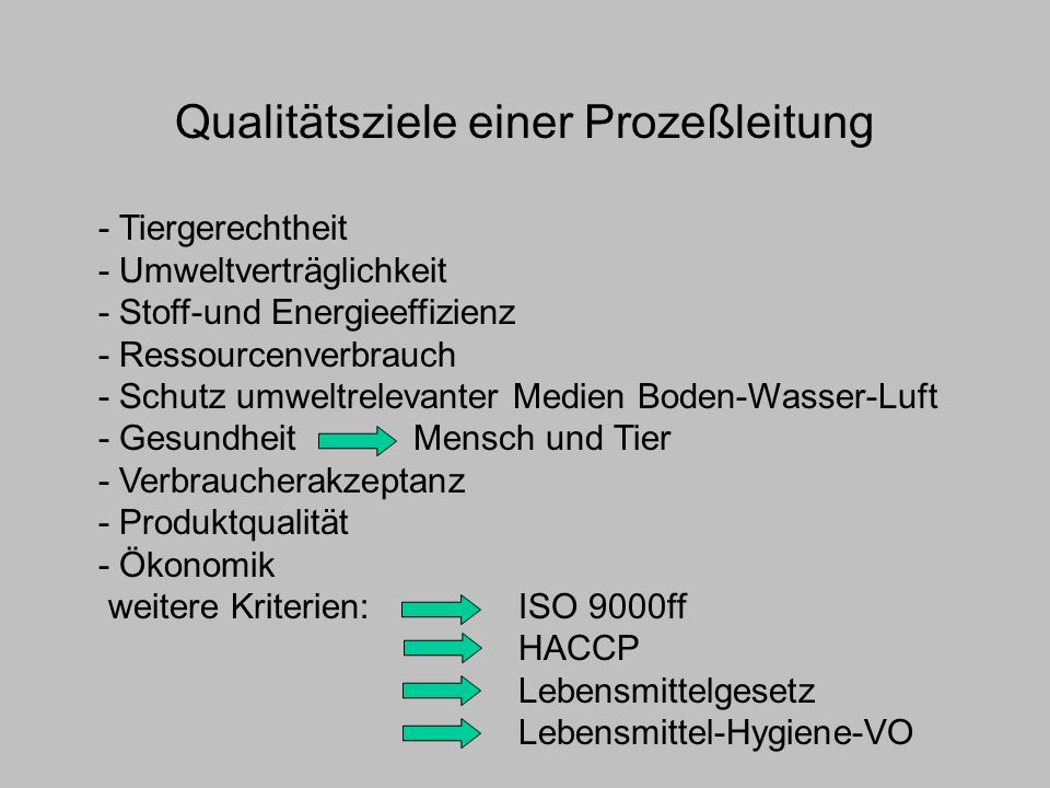Qualitätsziele einer Prozeßleitung - Tiergerechtheit - Umweltverträglichkeit - Stoff-und Energieeffizienz - Ressourcenverbrauch - Schutz umweltrelevan