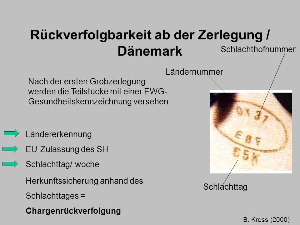 Rückverfolgbarkeit ab der Zerlegung / Dänemark Schlachthofnummer Ländererkennung EU-Zulassung des SH Schlachttag/-woche Herkunftssicherung anhand des