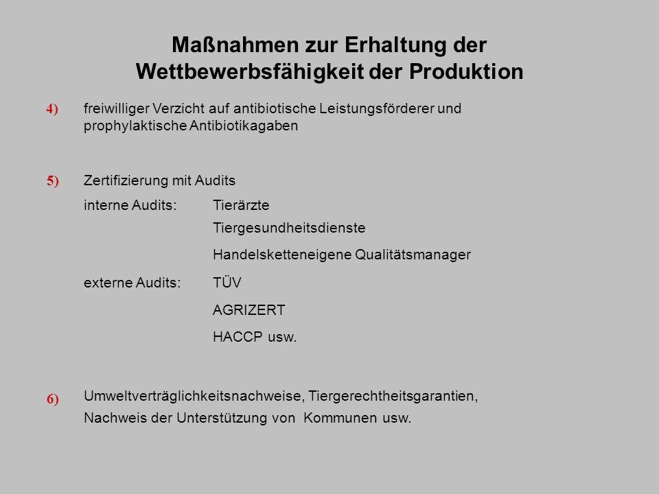 Maßnahmen zur Erhaltung der Wettbewerbsfähigkeit der Produktion 4) 5) freiwilliger Verzicht auf antibiotische Leistungsförderer und prophylaktische An