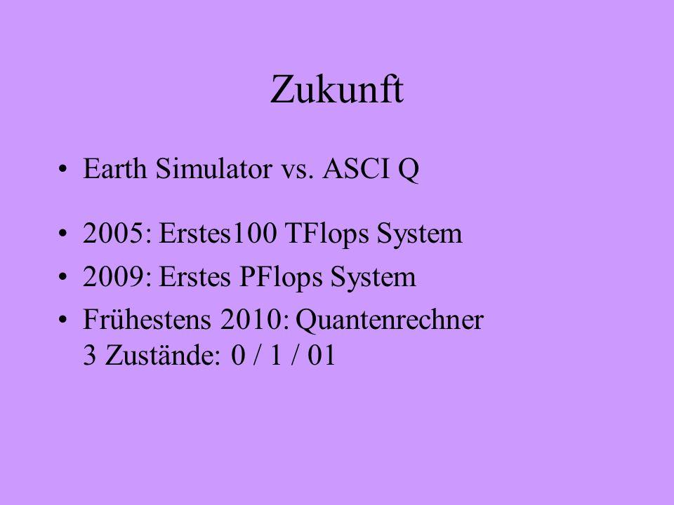 Zukunft Earth Simulator vs. ASCI Q 2005: Erstes100 TFlops System 2009: Erstes PFlops System Frühestens 2010: Quantenrechner 3 Zustände: 0 / 1 / 01
