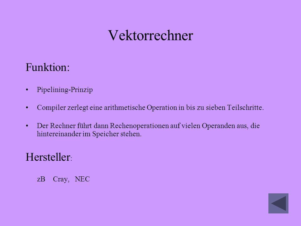 Vektorrechner Funktion: Pipelining-Prinzip Compiler zerlegt eine arithmetische Operation in bis zu sieben Teilschritte. Der Rechner führt dann Recheno