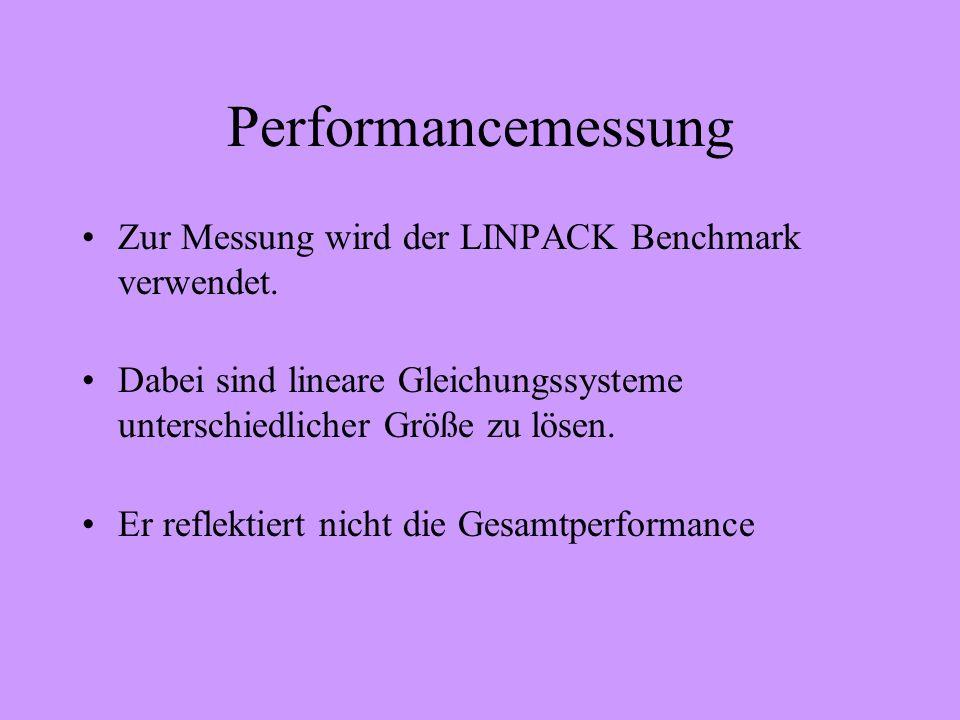 Performancemessung Zur Messung wird der LINPACK Benchmark verwendet. Dabei sind lineare Gleichungssysteme unterschiedlicher Größe zu lösen. Er reflekt