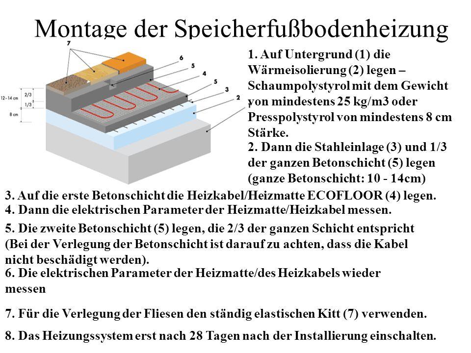 Montage der Speicherfußbodenheizung 2. Dann die Stahleinlage (3) und 1/3 der ganzen Betonschicht (5) legen (ganze Betonschicht: 10 - 14cm) 8. Das Heiz