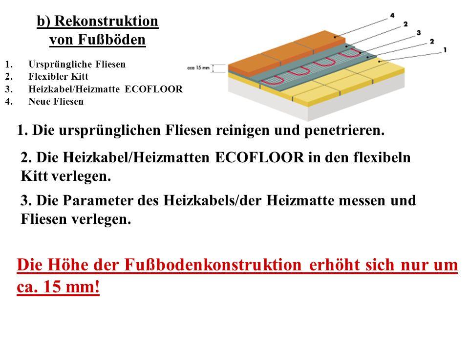 b) Rekonstruktion von Fußböden 1.Ursprüngliche Fliesen 2.Flexibler Kitt 3.Heizkabel/Heizmatte ECOFLOOR 4.Neue Fliesen 3. Die Parameter des Heizkabels/