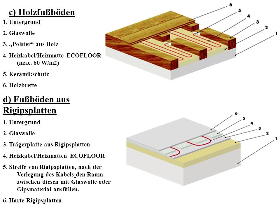 c) Holzfußböden 1. Untergrund 2. Glaswolle 3. Polster aus Holz 4. Heizkabel/Heizmatte ECOFLOOR (max. 60 W/m2) 5. Keramikschutz 6. Holzbrette d) Fußböd