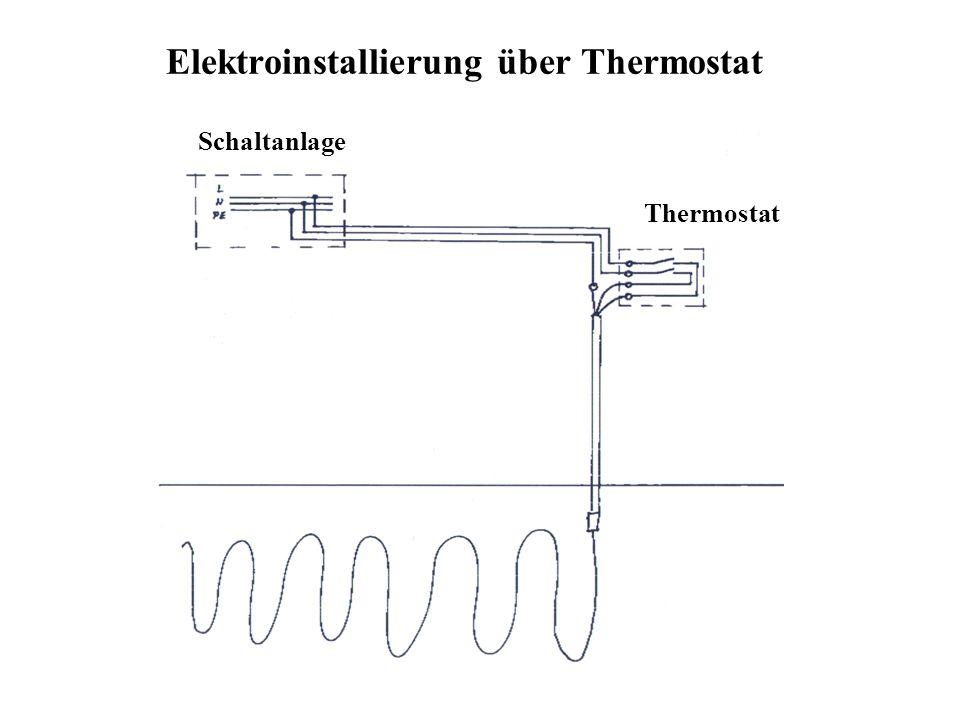Elektroinstallierung über Thermostat Schaltanlage Thermostat