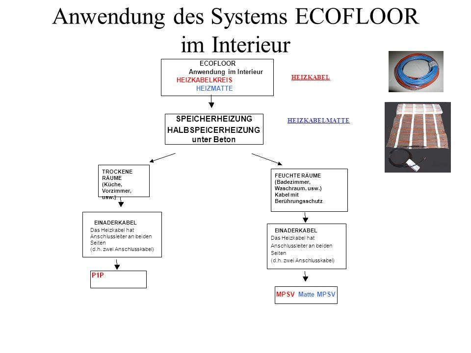 Anwendung des Systems ECOFLOOR im Interieur ECOFLOOR Anwendung im Interieur HEIZKABELKREIS HEIZMATTE SPEICHERHEIZUNG HALBSPEICERHEIZUNG unter Beton TR