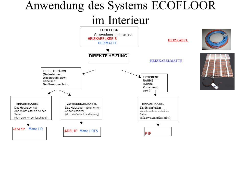 Anwendung des Systems ECOFLOOR im Interieur ASL1P Matte LD ADSL1PMatte LDTS P1P HEIZKABEL HEIZKABELMATTE EINADERKABEL Das Heizkabel hat Anschlussleite