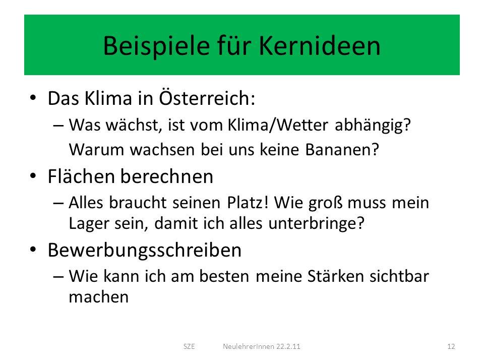 Beispiele für Kernideen Das Klima in Österreich: – Was wächst, ist vom Klima/Wetter abhängig? Warum wachsen bei uns keine Bananen? Flächen berechnen –