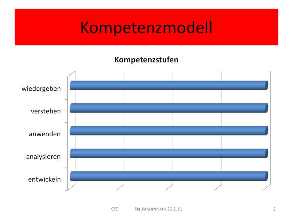 Kompetenzmodell 2SZE NeulehrerInnen 22.2.11