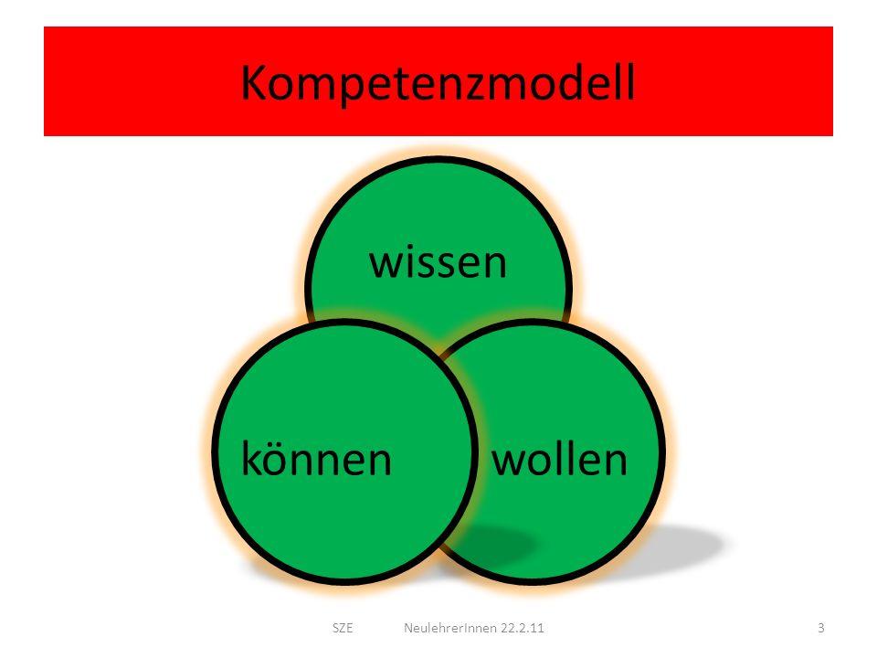 Kompetenzmodell Aufgabe für die Fachgruppen Erfahrungen sammeln –ausprobieren.