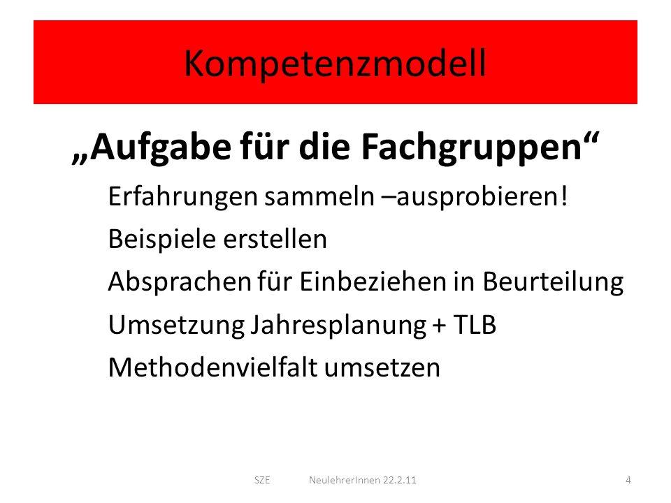 Kompetenzmodell lernzielorientiertkompetenzorientiert sRD = outputkontrolle / outcomekontrolle Inhaltsdimension Ziele/Themen Handlungsdimension Kompetenzen/Deskriptoren …der Schüler kann….
