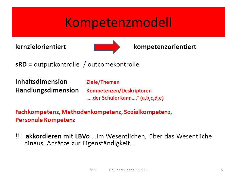 Kompetenzmodell lernzielorientiertkompetenzorientiert sRD = outputkontrolle / outcomekontrolle Inhaltsdimension Ziele/Themen Handlungsdimension Kompet
