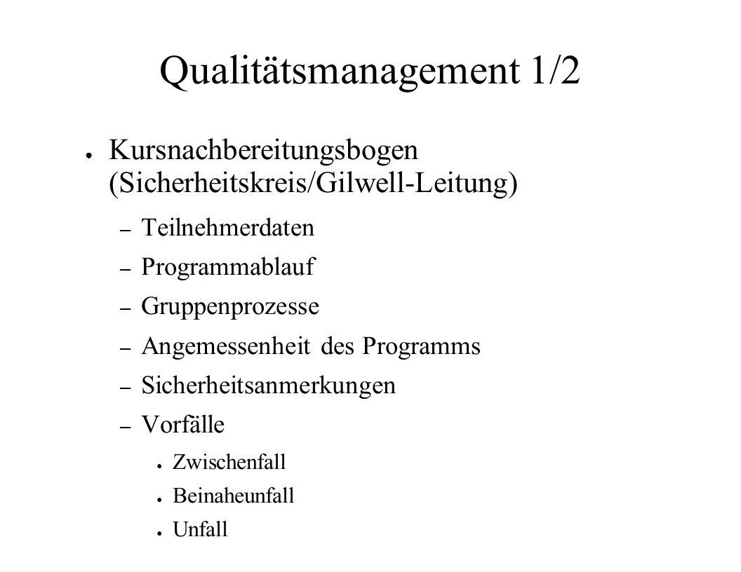 Qualitätsmanagement 1/2 Kursnachbereitungsbogen (Sicherheitskreis/Gilwell-Leitung) – Teilnehmerdaten – Programmablauf – Gruppenprozesse – Angemessenhe