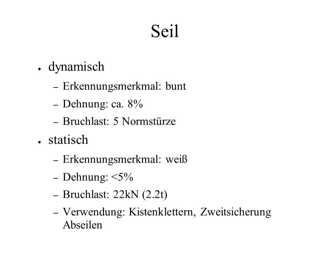 Seil dynamisch – Erkennungsmerkmal: bunt – Dehnung: ca. 8% – Bruchlast: 5 Normstürze statisch – Erkennungsmerkmal: weiß – Dehnung: <5% – Bruchlast: 22