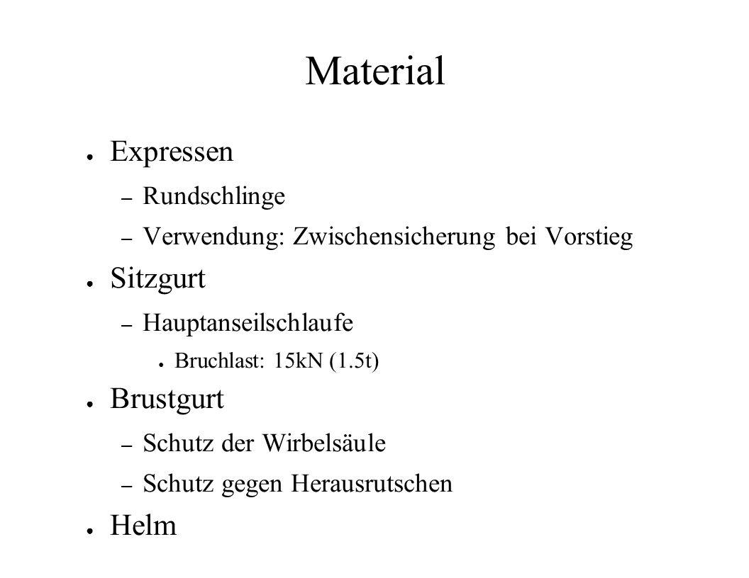Material Expressen – Rundschlinge – Verwendung: Zwischensicherung bei Vorstieg Sitzgurt – Hauptanseilschlaufe Bruchlast: 15kN (1.5t) Brustgurt – Schut