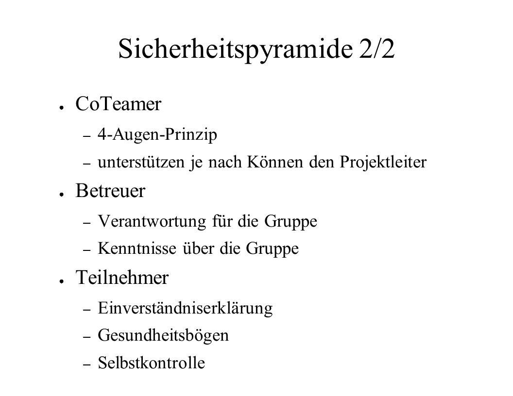 Sicherheitspyramide 2/2 CoTeamer – 4-Augen-Prinzip – unterstützen je nach Können den Projektleiter Betreuer – Verantwortung für die Gruppe – Kenntniss