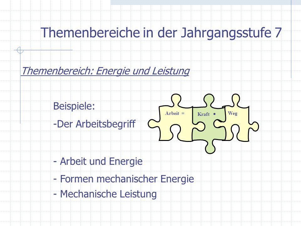 -Der Arbeitsbegriff - Arbeit und Energie - Formen mechanischer Energie - Mechanische Leistung Themenbereiche in der Jahrgangsstufe 7 Themenbereich: En