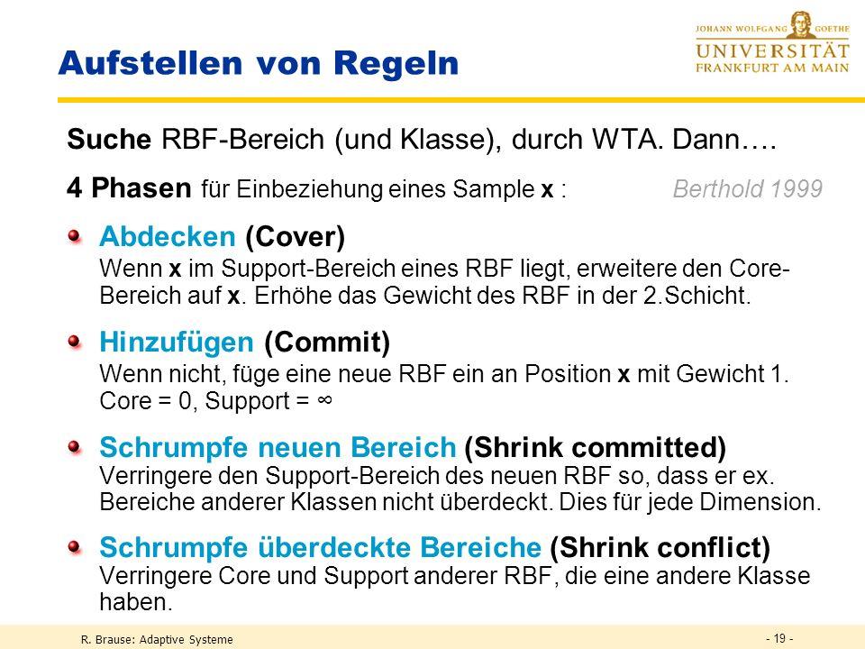 Aufstellen von Regeln Suche RBF-Bereich (und Klasse), durch WTA. Dann…. 4 Phasen für Einbeziehung eines Sample x :Berthold 1999 Abdecken (Cover) Wenn