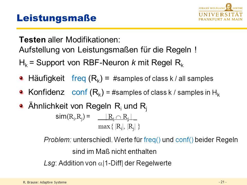 Leistungsmaße Testen aller Modifikationen: Aufstellung von Leistungsmaßen für die Regeln ! H k = Support von RBF-Neuron k mit Regel R k Häufigkeit fre