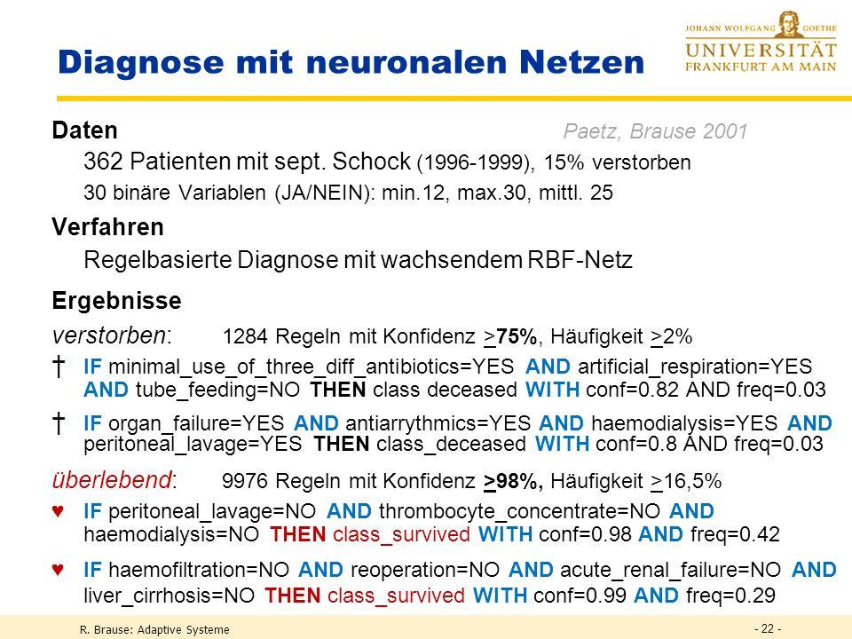 Diagnose mit neuronalen Netzen Daten Paetz, Brause 2001 362 Patienten mit sept. Schock (1996-1999), 15% verstorben 30 binäre Variablen (JA/NEIN): min.