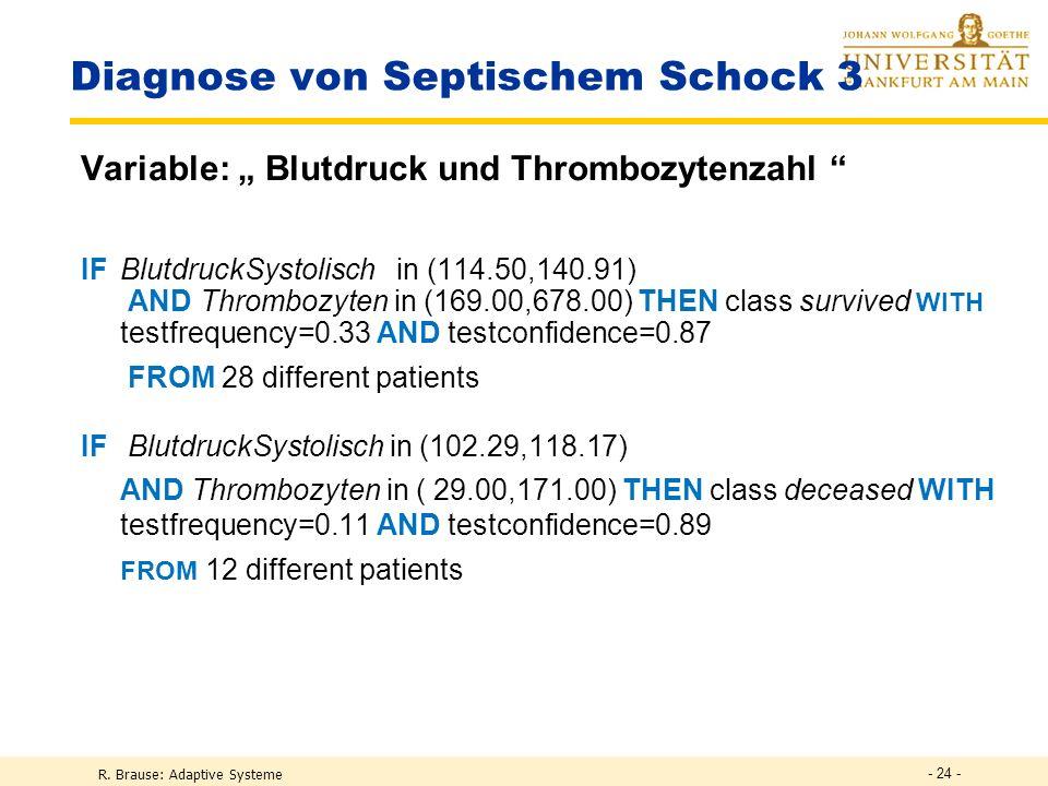 Diagnose von Septischem Schock 3 Variable: Blutdruck und Thrombozytenzahl IFBlutdruckSystolisch in (114.50,140.91) AND Thrombozyten in (169.00,678.00)