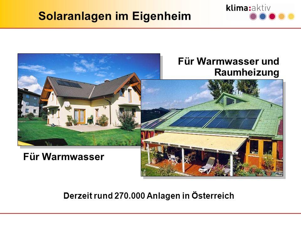 Solaranlagen im Eigenheim Derzeit rund 270.000 Anlagen in Österreich Für Warmwasser und Raumheizung Für Warmwasser