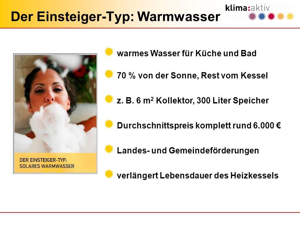 warmes Wasser für Küche und Bad 70 % von der Sonne, Rest vom Kessel z. B. 6 m 2 Kollektor, 300 Liter Speicher Durchschnittspreis komplett rund 6.000 L