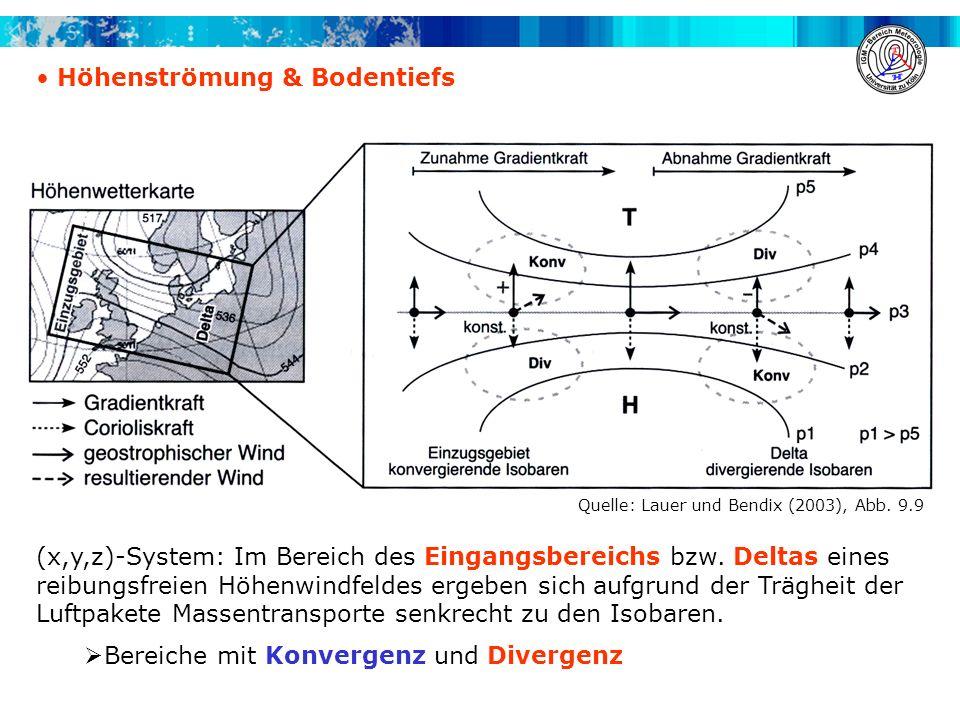 Höhenströmung & Bodentiefs (x,y,z)-System: Im Bereich des Eingangsbereichs bzw. Deltas eines reibungsfreien Höhenwindfeldes ergeben sich aufgrund der