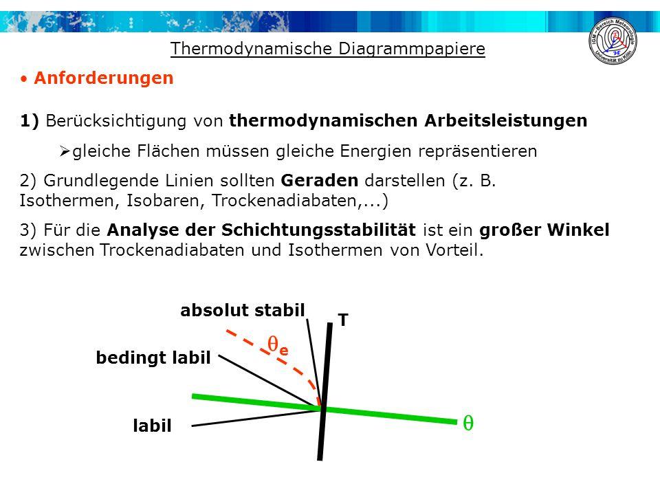 Thermodynamische Diagrammpapiere Anforderungen 1) Berücksichtigung von thermodynamischen Arbeitsleistungen gleiche Flächen müssen gleiche Energien rep