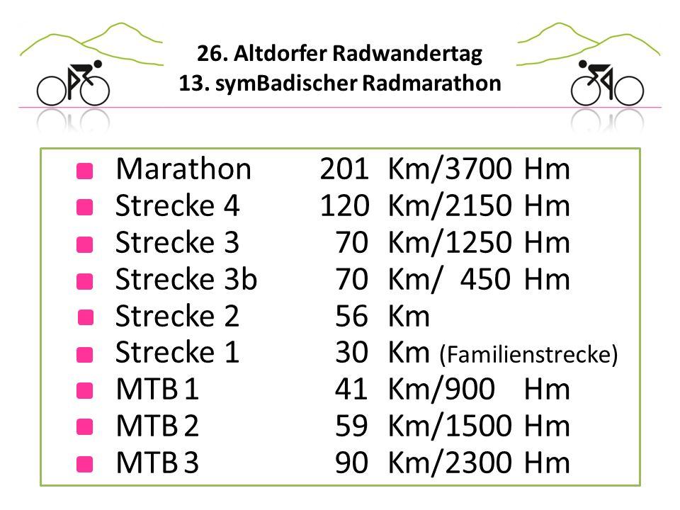 26. Altdorfer Radwandertag 13. symBadischer Radmarathon Marathon201Km/3700Hm Strecke 4120Km/2150Hm Strecke 3 70Km/1250Hm Strecke 3b 70Km/ 450Hm Streck