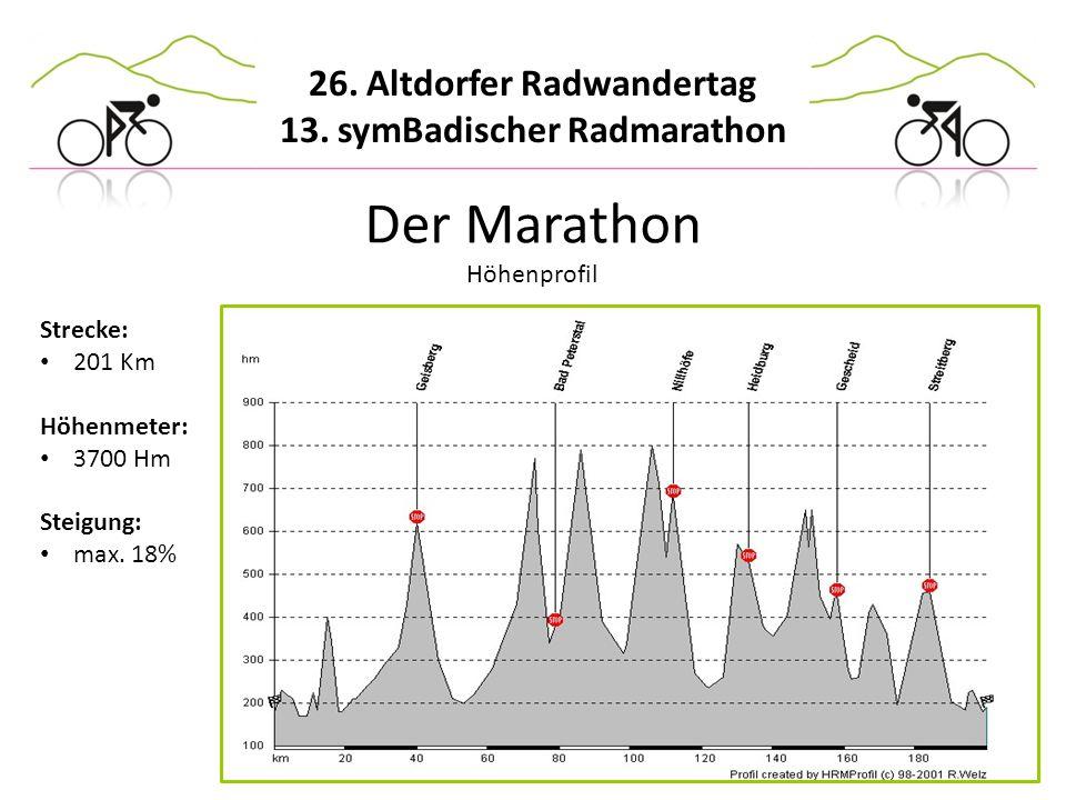 26. Altdorfer Radwandertag 13. symBadischer Radmarathon Der Marathon Höhenprofil Strecke: 201 Km Höhenmeter: 3700 Hm Steigung: max. 18%