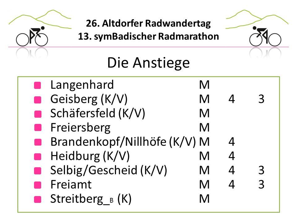 26. Altdorfer Radwandertag 13. symBadischer Radmarathon LangenhardM Geisberg (K/V) M43 Schäfersfeld (K/V) M FreiersbergM Brandenkopf/Nillhöfe (K/V)M4