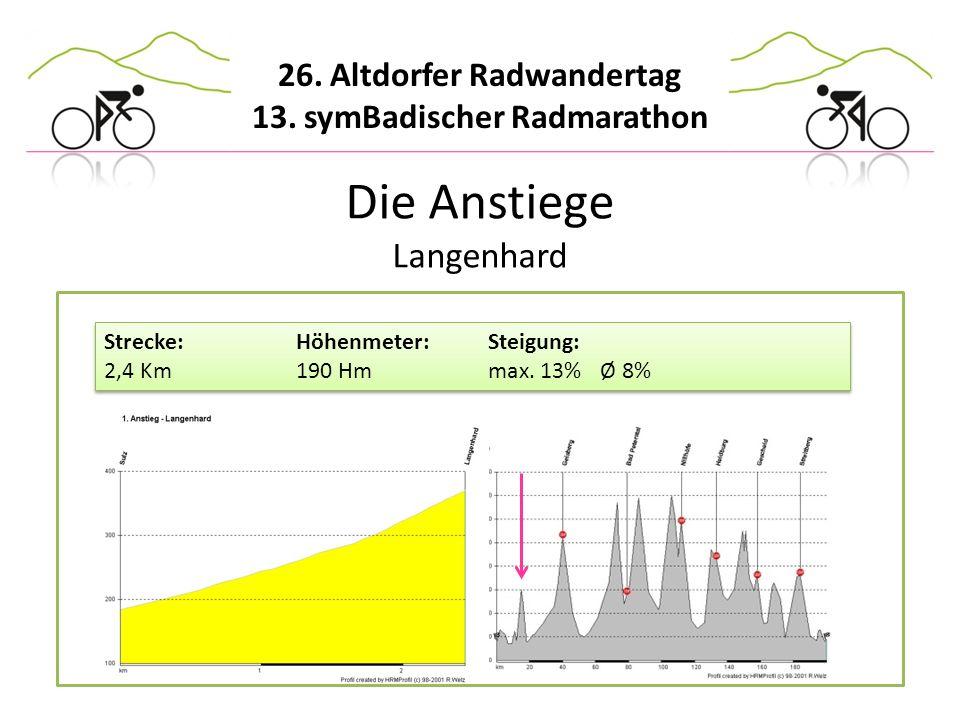 26. Altdorfer Radwandertag 13. symBadischer Radmarathon Die Anstiege Langenhard Strecke:Höhenmeter:Steigung: 2,4 Km190 Hmmax. 13% Ø 8% Strecke:Höhenme